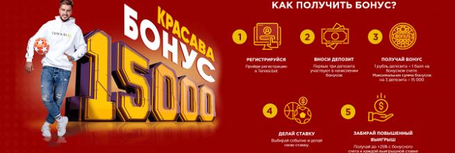 Революционный бонус 16500 рублей от Tennisi.bet