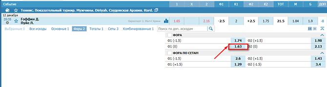 Скрин росписи ставок на теннис - ф1(0)
