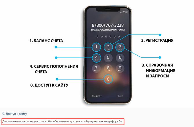 Скрин контактных номера телефона Fonbet.com