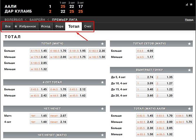 Скрин ставок на волейбол в лайве на сайте БК Винлайн