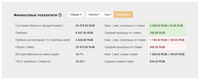 finansovie_pokazateli